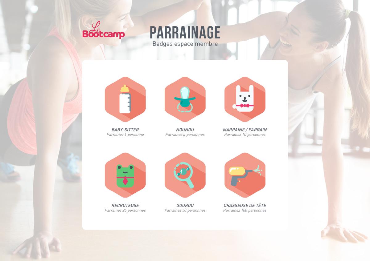 LeBootCamp, badges, espace membre